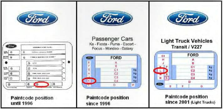 Exemple code peinture Ford Europe